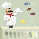 Cozinheiro chefe, cozinhando a cozinha do alimento e o restaurante Fino, grosso, silhueta do esboço Vetor infographic Imagens de Stock Royalty Free