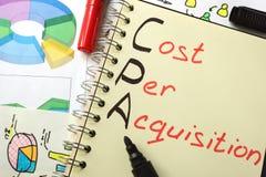CPA Cost Per Acquisition Fotografia de Stock