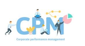 CPM, Korporacyjny systemy zarządzania wydajnością Pojęcie z słowami kluczowymi, listami i ikonami, Płaska wektorowa ilustracja na ilustracja wektor