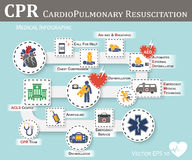 CPR ( Cardiopulmonary resuscitation ) Stock Image