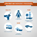 CPR procedure. With stick people, call 911, pump heart and blow Stock Photos