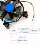 CPU cooler Stock Photos