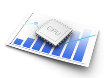 CPU Review Royalty Free Stock Image