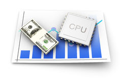 CPU Review Royalty Free Stock Images