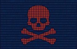 Crâne d'infection de virus informatique d'illustration plate de la mort pour des sites Web Images libres de droits