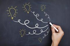 Créativité d'idées d'inspiration photos stock