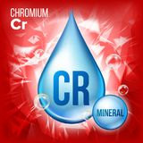 Cr Chromium Vector. Mineral Blue Drop Icon. Vitamin Liquid Droplet Icon. Substance For Beauty, Cosmetic, Heath Promo Ads stock illustration
