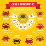 Crabs infographic concept, flat style Stock Photo