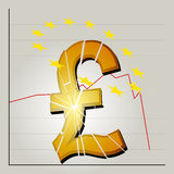 Cracked Pound and stars background Royalty Free Stock Photos