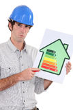 Craftsman with energy rating poster Royalty Free Stock Photography