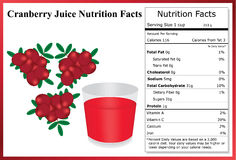 Cranberry Juice Nutrition Facts Royalty Free Stock Images