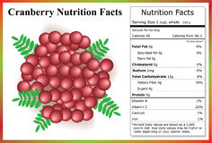 Cranberry Nutrition Facts Stock Photography