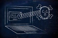 Cranio che esce da computer portatile con il messaggio del virus Fotografia Stock Libera da Diritti