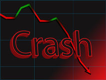 Crash de marché boursier Photos stock