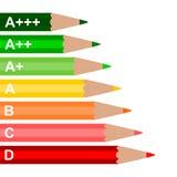 Crayon en bois d'estimation de rendement énergétique - illustration Photos stock