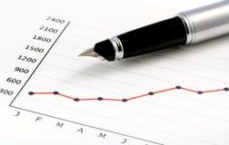 Crayon lecteur sur le graphique positif de revenu photos libres de droits
