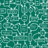 Crazy management on chalkboard