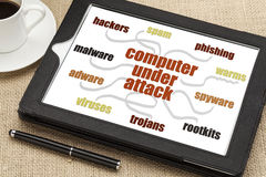 Computer network security concept. Hackers, spam, phishing, virus, malware, spyware and other risks - mind map or word cloud on a digital tablet Stock Photos