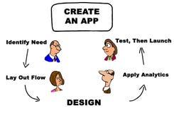 Create an App Royalty Free Stock Photos