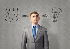 Create ideas Stock Images
