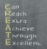 Create meaning written on blackboard Royalty Free Stock Photo