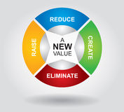 Create a new value. Abstract diagram Stock Photo