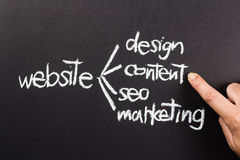 Create website. Learning on chalkboard with hand point at the content word Stock Photography