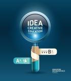 Creatief Malplaatje met Magnifier-lintbanner. Stock Afbeelding