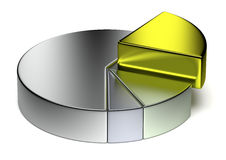 Creative abstract metal pie chart with golden sector. Creative abstract business statistics, financial analysis, precious metal trading concept: metallic 3D pie Royalty Free Stock Images
