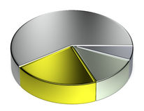 Creative abstract  precious metal pie chart. Creative abstract business statistics, financial analysis, precious metal trading concept: 3D metallic pie chart on Royalty Free Stock Photos