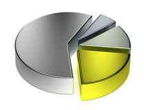 Creative abstract separated metal pie chart. Creative abstract business statistics, financial analysis, precious metal trading concept: separated metallic 3D pie Stock Photography