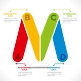 Creative alphabet 'M' info-graphics design Royalty Free Stock Photo
