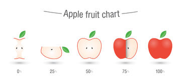 Creative apple fruit chart Royalty Free Stock Images