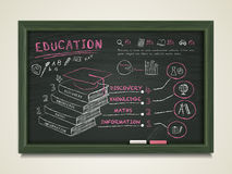 Creative blackboard with education elements Royalty Free Stock Image