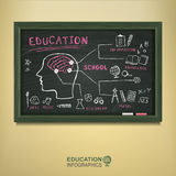 Creative blackboard with education elements Stock Photography