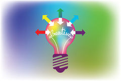 Creative bulb Stock Images