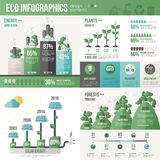 Creative concept of Eco Technology Infographic royalty free illustration