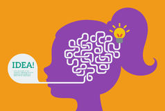 Creative concept of the human brain, vector. Flat style. Education and science poster or banner. Woman head with abstract brain inside Stock Images
