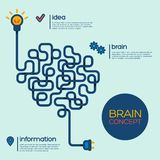 Creative concept of the human brain. Vector illustration Royalty Free Stock Images