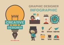 Creative designer Stock Image