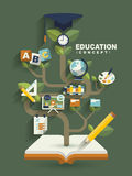 Creative education concept flat design Royalty Free Stock Image