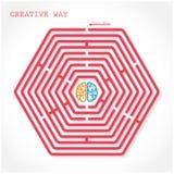 Creative hexagon maze way concept. Creative brain symbol  in the middle of hexagonal maze, education sign , business ideas .Vector illustration Stock Image