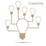 Creative idea Royalty Free Stock Photos