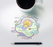 Creative idea concept Royalty Free Stock Photos