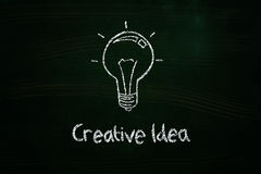 Creative idea. Lightbulb illustration sketched with chalk on blackboard Stock Photo