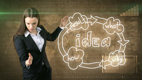 Creative ideas concept, beautiful businesswoman fighting on studio painted background near idea organizational chart. Creative ideas concept, beautiful Stock Photo