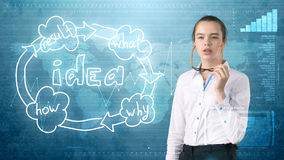 Creative ideas concept, beautiful businesswoman in glasses standing on painted background near idea organizational chart. Creative ideas concept, beautiful Royalty Free Stock Photo