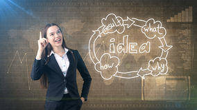Creative ideas concept, beautiful businesswoman standing on studio painted background near idea organizational chart. Creative ideas concept, beautiful Royalty Free Stock Images