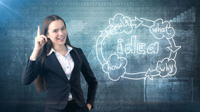 Creative ideas concept, beautiful businesswoman standing on studio painted background near idea organizational chart. Creative ideas concept, beautiful Royalty Free Stock Image