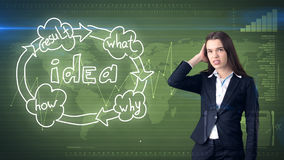 Creative ideas concept, sad businesswoman thinking under stress on painted background near idea organizational chart. Creative ideas concept, beautiful Stock Image